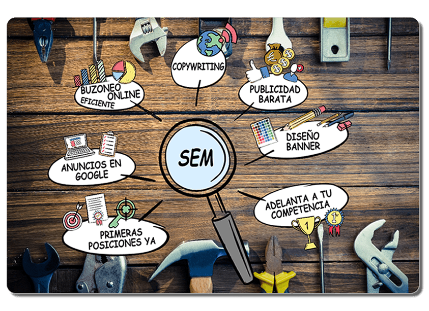 SEM Publicidad Google